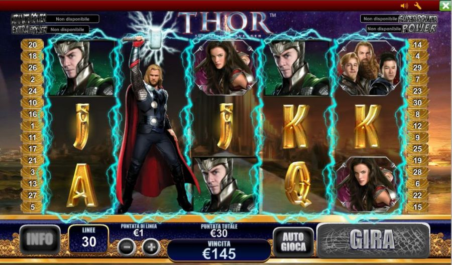 slot machine Thor