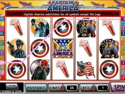 slot machine Captain America